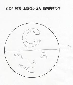 0730脳内グラフ.jpg