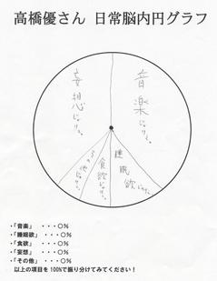高橋優脳内円グラフ.jpg